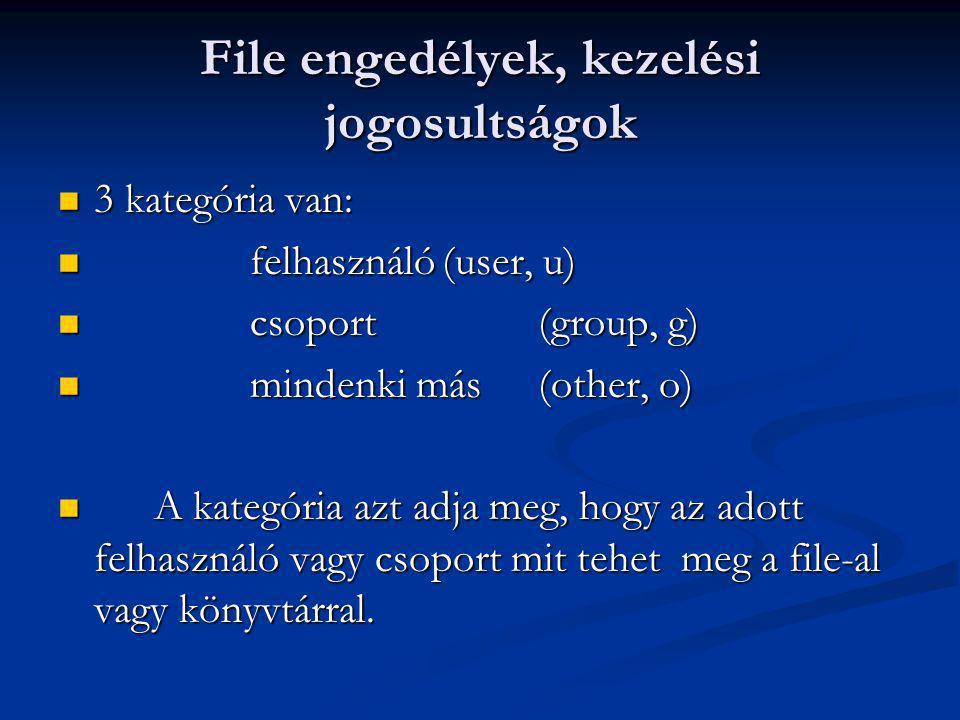 File engedélyek, kezelési jogosultságok 3 kategória van: 3 kategória van: felhasználó(user, u) felhasználó(user, u) csoport(group, g) csoport(group, g) mindenki más(other, o) mindenki más(other, o) A kategória azt adja meg, hogy az adott felhasználó vagy csoport mit tehet meg a file-al vagy könyvtárral.
