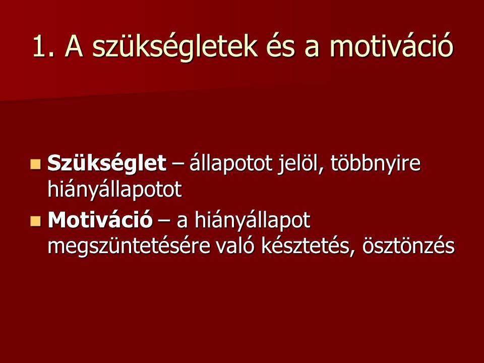 1. A szükségletek és a motiváció Szükséglet – állapotot jelöl, többnyire hiányállapotot Szükséglet – állapotot jelöl, többnyire hiányállapotot Motivác