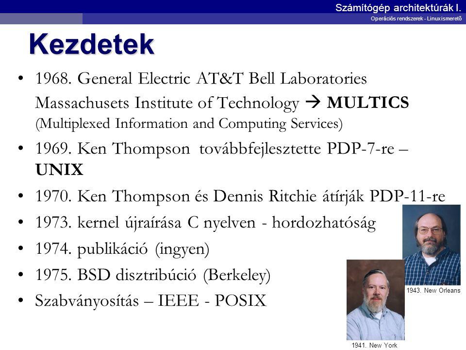 IEEE, POSIX Institute of Electrical and Electronics Engineers - mérnököket egyesítő nemzetközi szervezet 1985.