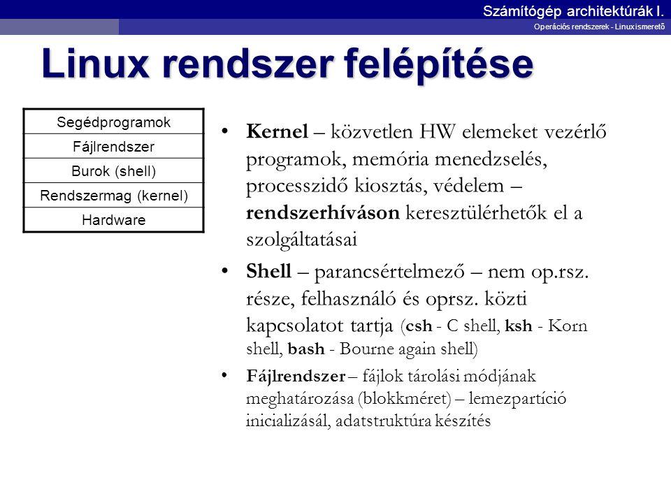 Linux rendszer felépítése Számítógép architektúrák I. Operációs rendszerek - Linux ismerető Segédprogramok Fájlrendszer Burok (shell) Rendszermag (ker