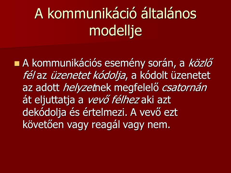 A kommunikáció általános modellje A folyamat legfontosabb elemei: A folyamat legfontosabb elemei: a kommunikátor, a kommunikátor, az üzenet, az üzenet, a kód, a kód, a helyzet, a helyzet, a csatorna és a csatorna és a címzett.