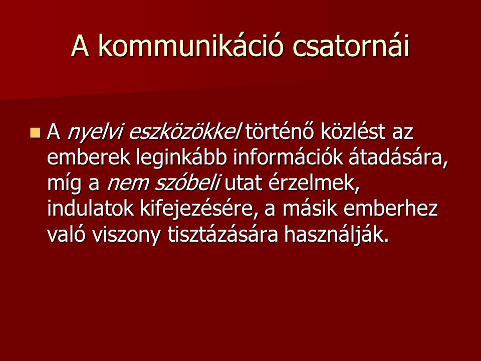 A kommunikáció csatornái A nyelvi jelekkel történő közlés (verbális kommunikáció) megvalósulhat szóban és írásban.