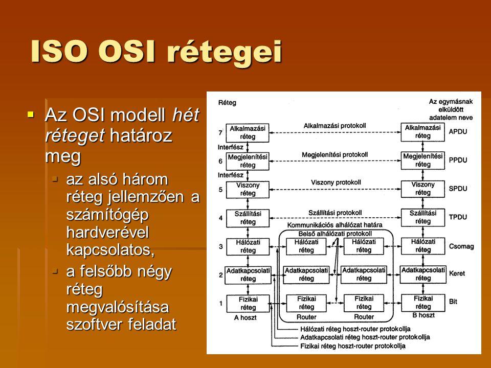 ISO OSI rétegei  Az OSI modell hét réteget határoz meg  az alsó három réteg jellemzően a számítógép hardverével kapcsolatos,  a felsőbb négy réteg megvalósítása szoftver feladat