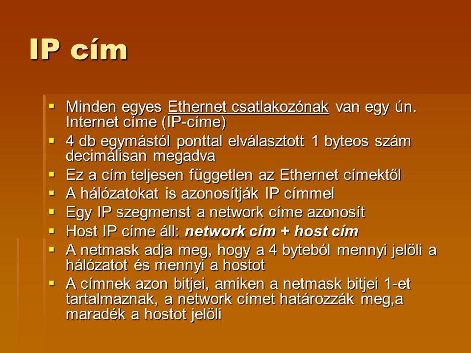 IP cím  Minden egyes Ethernet csatlakozónak van egy ún.