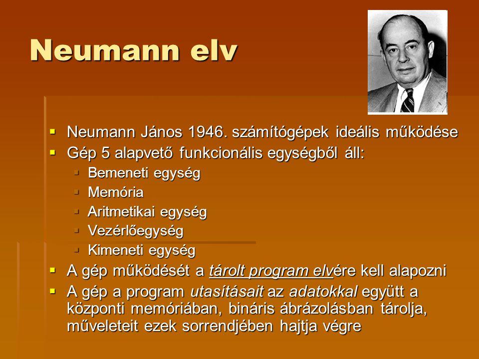 Neumann elv  Neumann János 1946.