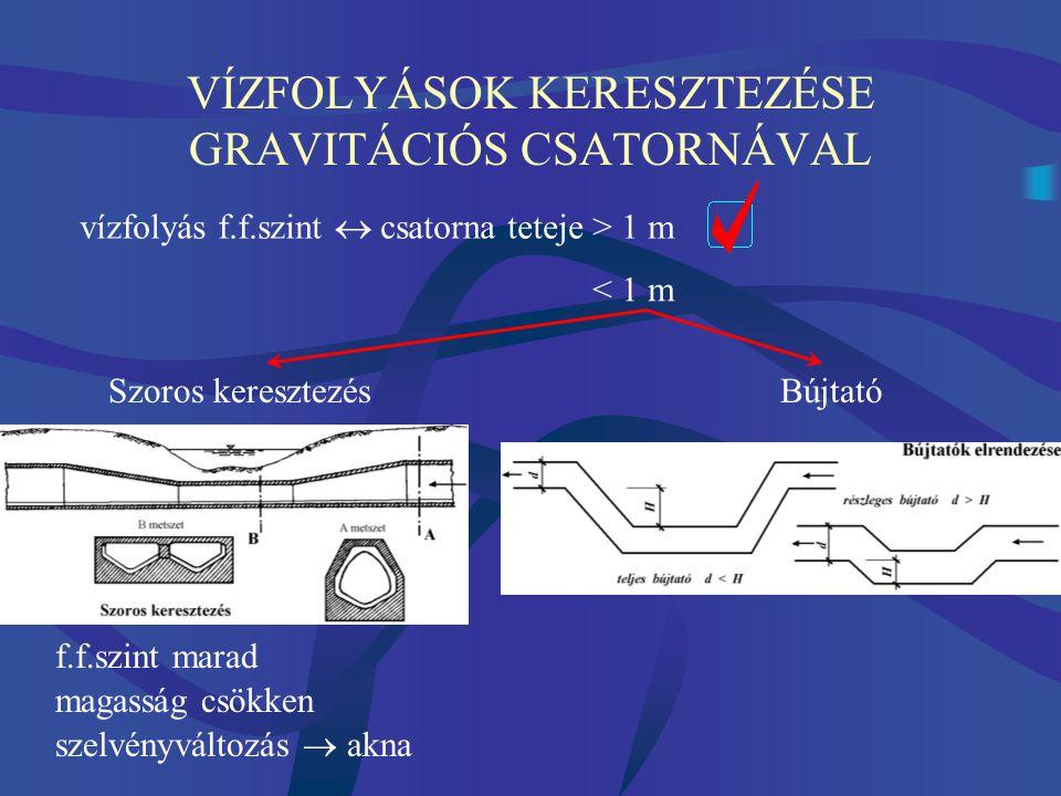 VÍZFOLYÁSOK KERESZTEZÉSE GRAVITÁCIÓS CSATORNÁVAL vízfolyás f.f.szint  csatorna teteje > 1 m < 1 m Szoros keresztezésBújtató f.f.szint marad magasság