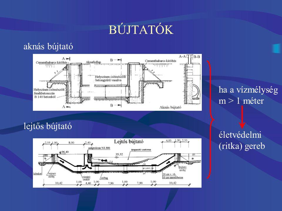 BÚJTATÓK aknás bújtató lejtős bújtató ha a vízmélység m > 1 méter életvédelmi (ritka) gereb