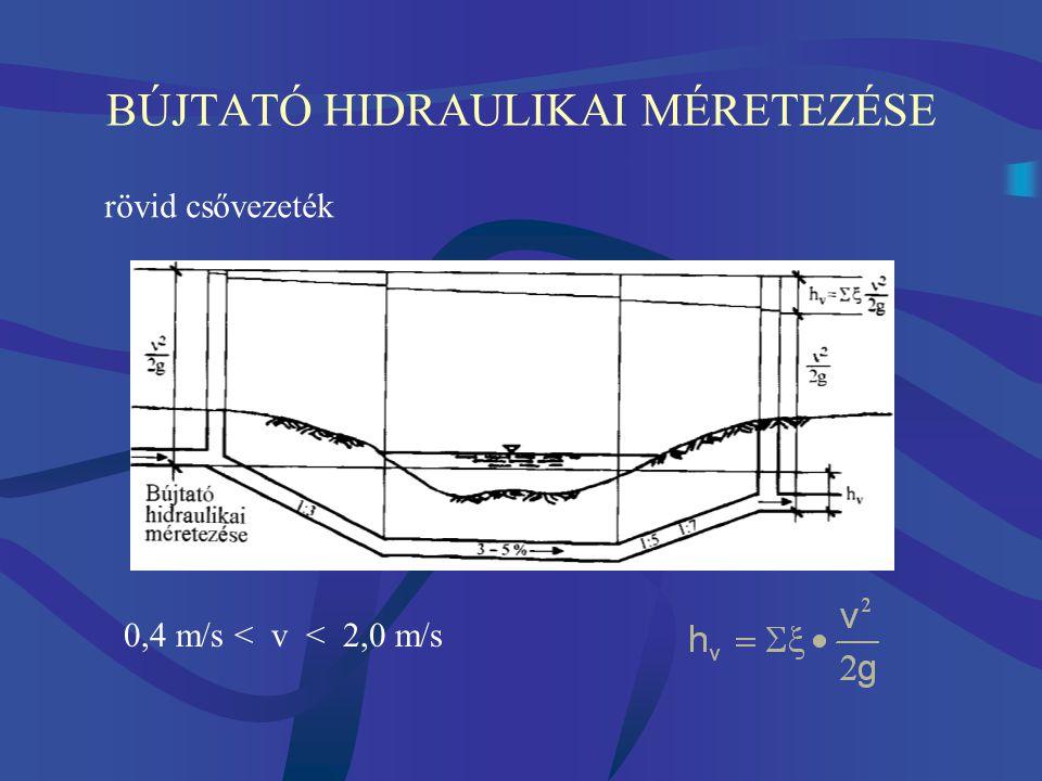 BÚJTATÓ HIDRAULIKAI MÉRETEZÉSE rövid csővezeték 0,4 m/s < v < 2,0 m/s