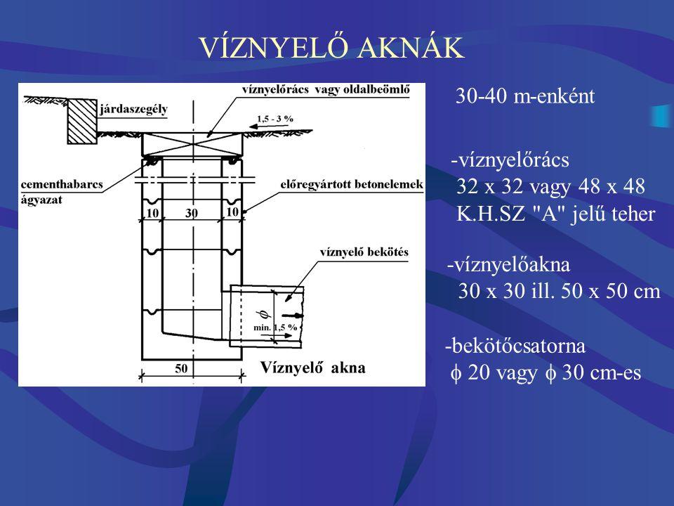 VÍZNYELŐ AKNÁK -víznyelőrács 32 x 32 vagy 48 x 48 K.H.SZ