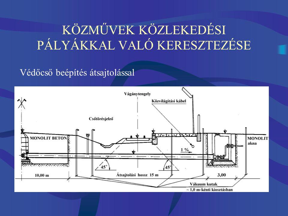 VÍZFOLYÁSOK KERESZTEZÉSE térszín alatti és térszín feletti - közművekkel - gravitációs csatornával - nyomóvezetékkel - egyéb közművel
