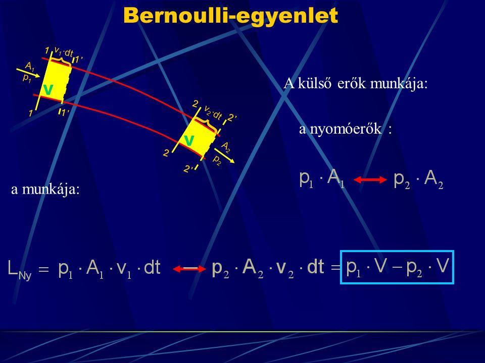 V V Bernoulli-egyenlet 1 1 2 2 2' 1' p1p1 A1A1 p2p2 A2A2 v 1 ·dt v 2 ·dt } } A külső erők munkája: a nyomóerők : a munkája: