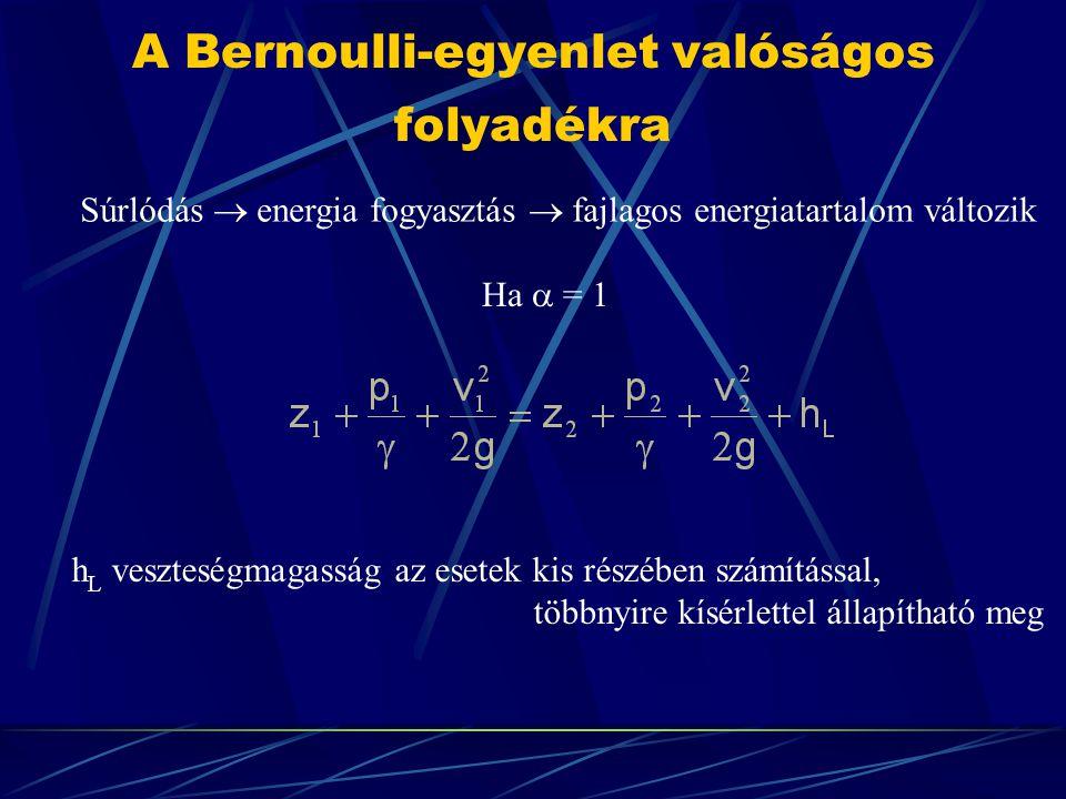 A Bernoulli-egyenlet valóságos folyadékra Súrlódás  energia fogyasztás  fajlagos energiatartalom változik Ha  = 1 h L veszteségmagasság az esetek k