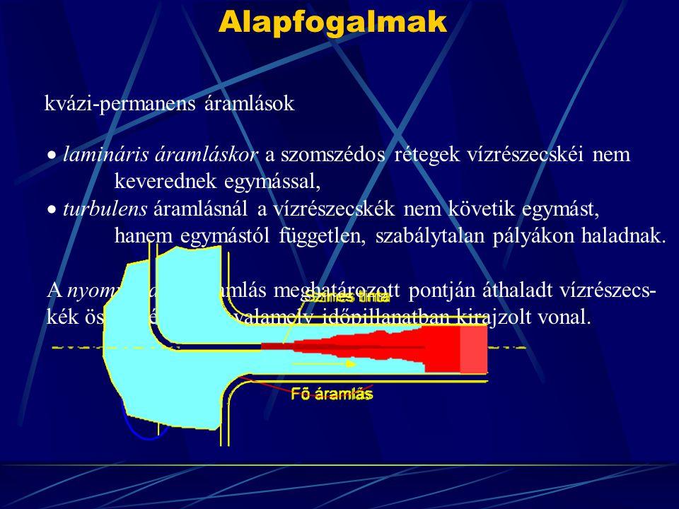 Alapfogalmak kvázi-permanens áramlások A nyomvonal az áramlás meghatározott pontján áthaladt vízrészecs- kék összessége által valamely időpillanatban