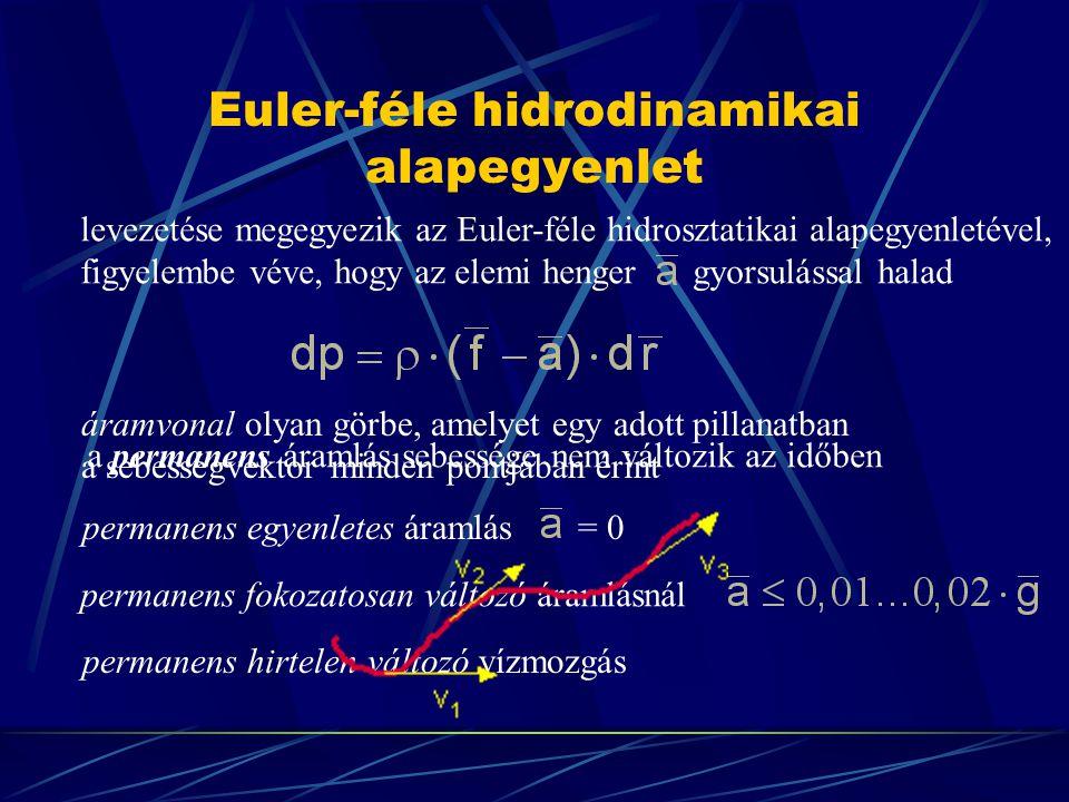 Euler-féle hidrodinamikai alapegyenlet Az gyorsulás a sebességvektornak a t idő szerinti teljes deriváltja az Euler-féle hidrodinamikai alapegyenlet legszokásosabb alakja