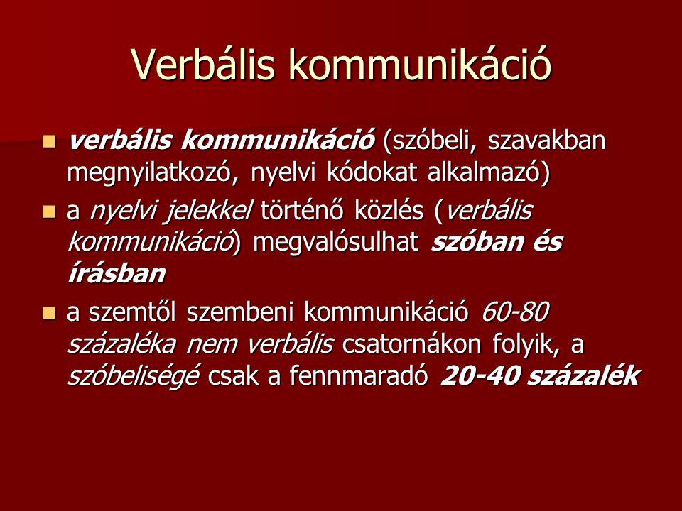 Verbális kommunikáció verbális kommunikáció (szóbeli, szavakban megnyilatkozó, nyelvi kódokat alkalmazó) verbális kommunikáció (szóbeli, szavakban megnyilatkozó, nyelvi kódokat alkalmazó) a nyelvi jelekkel történő közlés (verbális kommunikáció) megvalósulhat szóban és írásban a nyelvi jelekkel történő közlés (verbális kommunikáció) megvalósulhat szóban és írásban a szemtől szembeni kommunikáció 60-80 százaléka nem verbális csatornákon folyik, a szóbeliségé csak a fennmaradó 20-40 százalék a szemtől szembeni kommunikáció 60-80 százaléka nem verbális csatornákon folyik, a szóbeliségé csak a fennmaradó 20-40 százalék