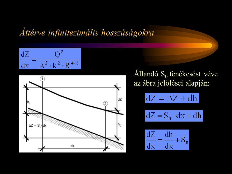Áttérve infinitezimális hosszúságokra Állandó S 0 fenékesést véve az ábra jelölései alapján: