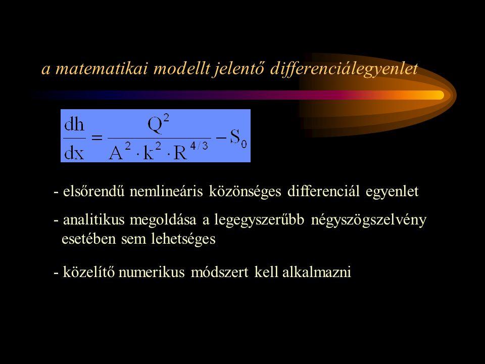 a matematikai modellt jelentő differenciálegyenlet - elsőrendű nemlineáris közönséges differenciál egyenlet - analitikus megoldása a legegyszerűbb nég