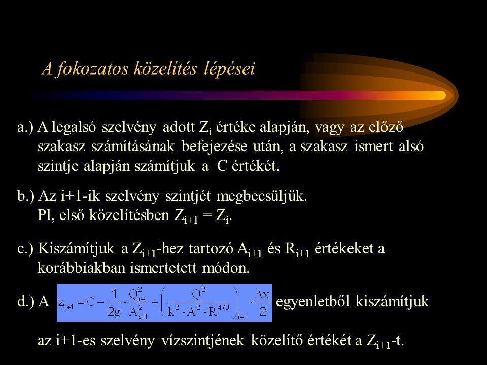 A fokozatos közelítés lépései a.) A legalsó szelvény adott Z i értéke alapján, vagy az előző szakasz számításának befejezése után, a szakasz ismert al