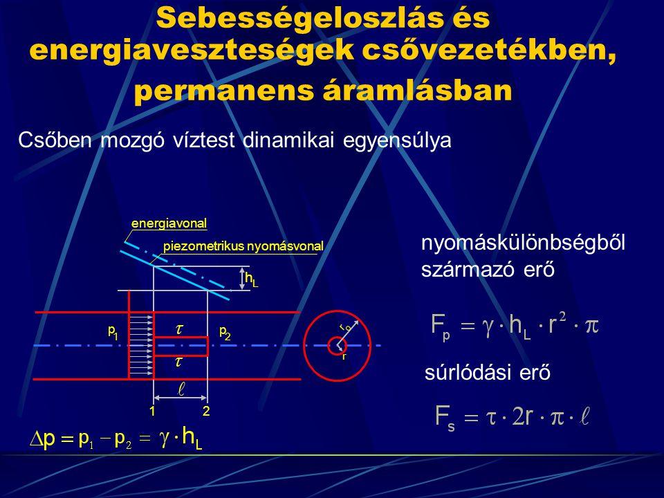 Sebességeloszlás és energiaveszteségek csővezetékben, permanens áramlásban Csőben mozgó víztest dinamikai egyensúlya nyomáskülönbségből származó erő súrlódási erő h L 1 piezometrikus nyomásvonal energiavonal 2 p p 21 r r o