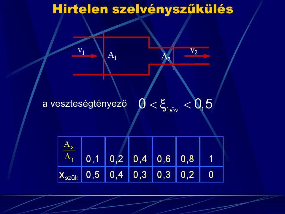 Hirtelen szelvényszűkülés A1A1 A2A2 v1v1 v2v2 a veszteségtényező