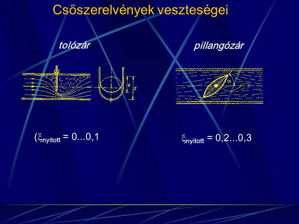 Csőszerelvények veszteségei (  nyitott = 0...0,1  nyitott = 0,2...0,3 tolózár pillangózár