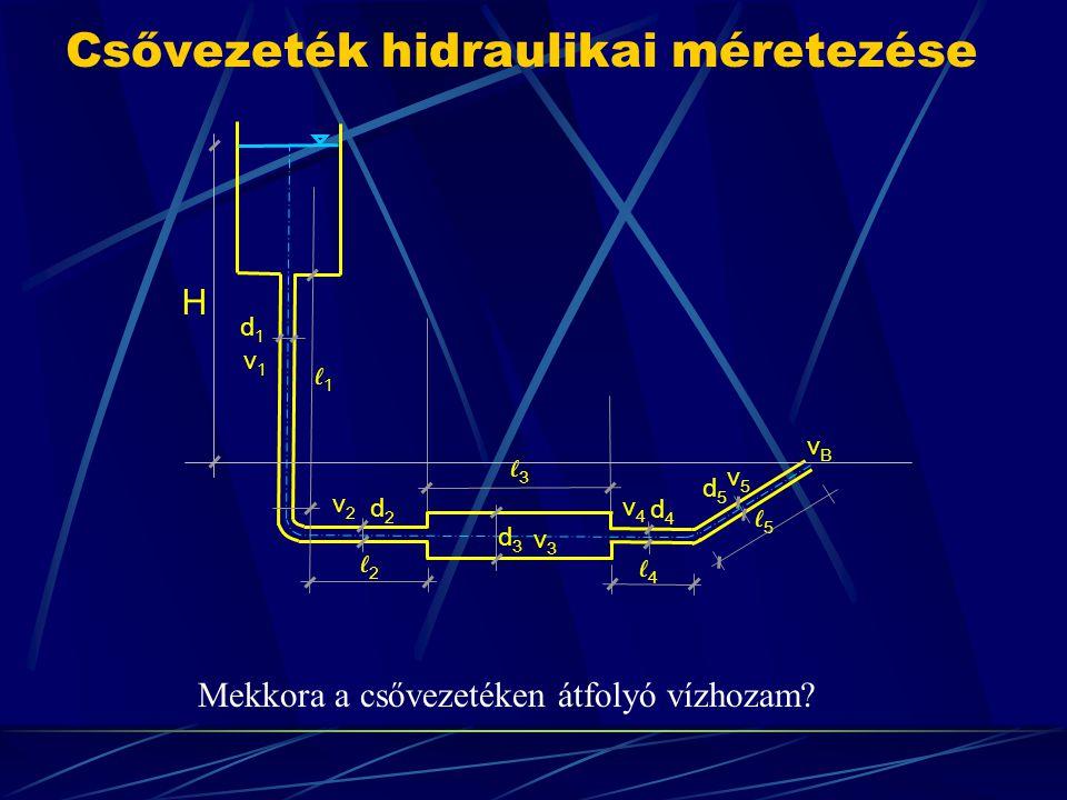 Csővezeték hidraulikai méretezése Mekkora a csővezetéken átfolyó vízhozam.