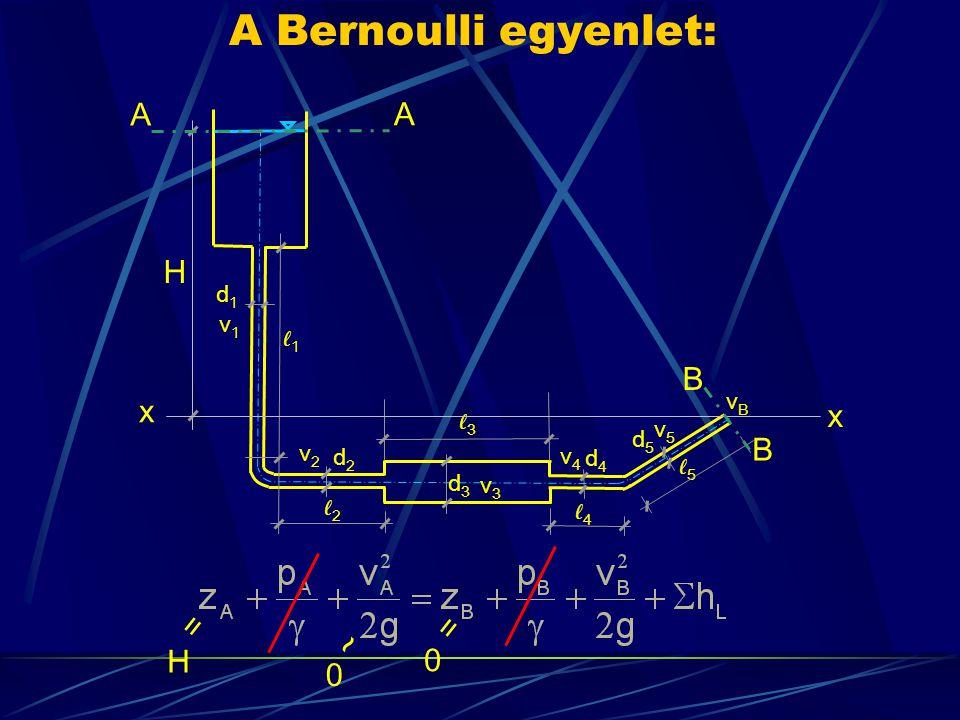 A Bernoulli egyenlet: H d1d1 ℓ1ℓ1 v1v1 v2v2 v3v3 v5v5 v4v4 d2d2 d3d3 d4d4 d5d5 ℓ3ℓ3 ℓ2ℓ2 ℓ4ℓ4 ℓ5ℓ5 vBvB x x A B A B H = 0 = 0 ~