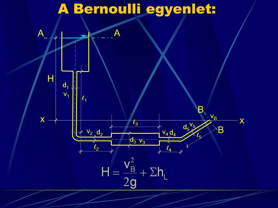 H d1d1 ℓ1ℓ1 v1v1 v2v2 v3v3 v5v5 v4v4 d2d2 d3d3 d4d4 d5d5 ℓ3ℓ3 ℓ2ℓ2 ℓ4ℓ4 ℓ5ℓ5 vBvB x x A B A B