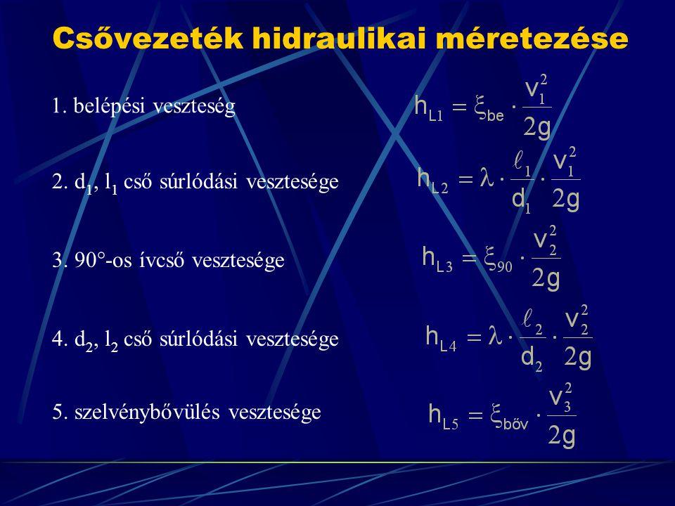 Csővezeték hidraulikai méretezése 1.belépési veszteség 2.
