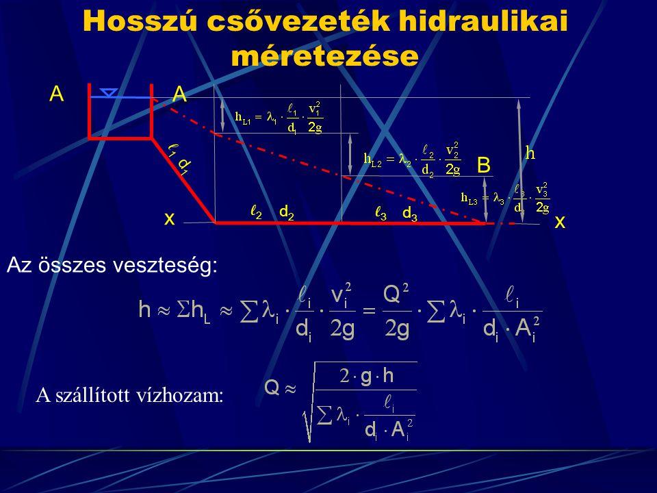 Hosszú csővezeték hidraulikai méretezése Az összes veszteség: A szállított vízhozam: x d1d1 ℓ1ℓ1 x d2d2 d3d3 ℓ3ℓ3 ℓ2ℓ2 A B A