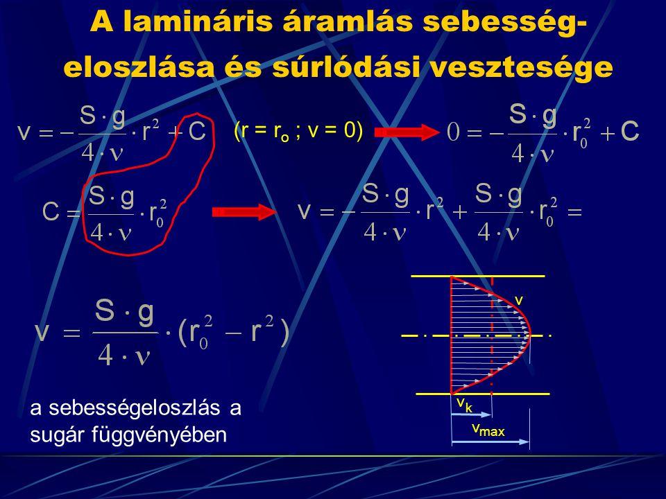 A lamináris áramlás sebesség- eloszlása és súrlódási vesztesége v v v k max (v = v max, ha r = 0) és