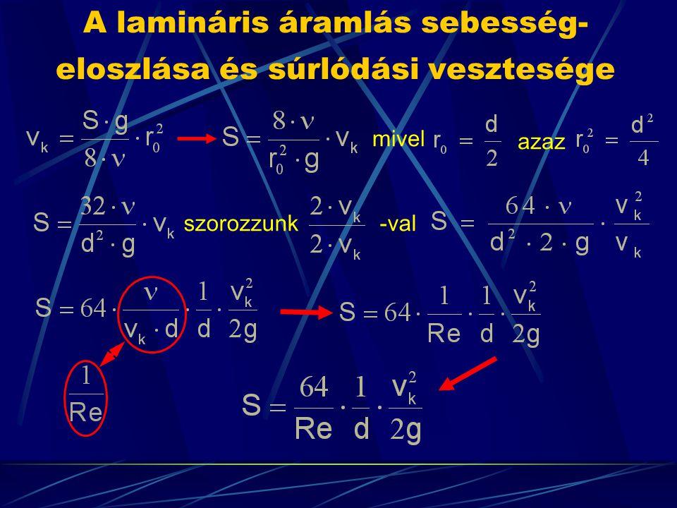 A lamináris áramlás sebesség- eloszlása és súrlódási vesztesége Az hosszon bekövetkező h L veszteség: Súrlódási tényező
