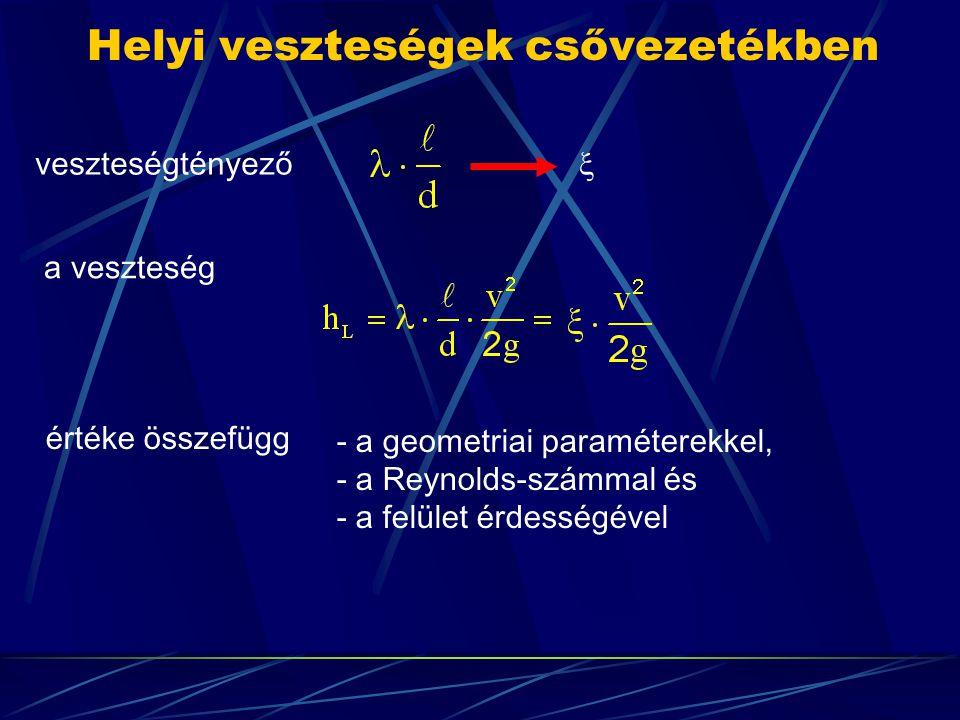 Egyenletes vízmozgás prizmatikus mederben d helyett hidraulikus sugár: A veszteségképlet:A sebesség: Chézy képlete: A vízhozam: