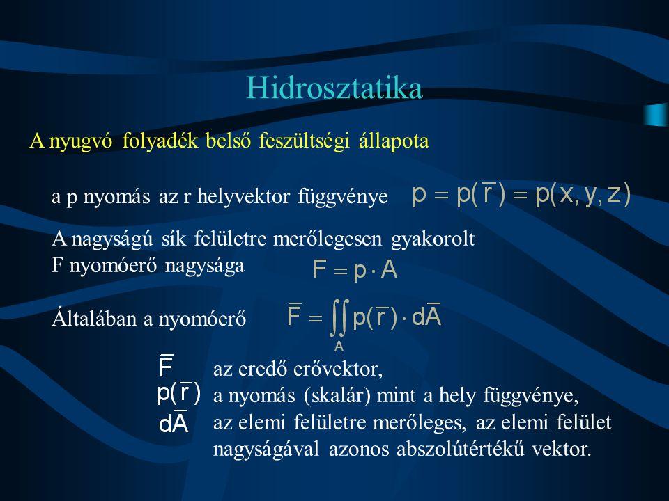 Hidrosztatika A nyugvó folyadék belső feszültségi állapota a p nyomás az r helyvektor függvénye A nagyságú sík felületre merőlegesen gyakorolt F nyomó