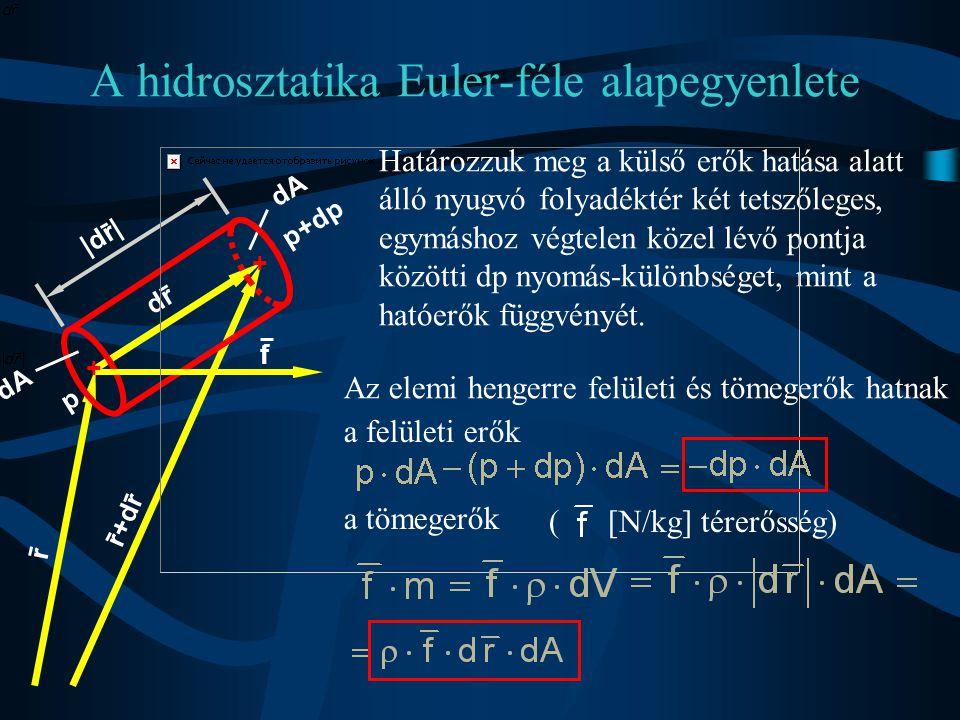 A hidrosztatika Euler-féle alapegyenlete Határozzuk meg a külső erők hatása alatt álló nyugvó folyadéktér két tetszőleges, egymáshoz végtelen közel lé