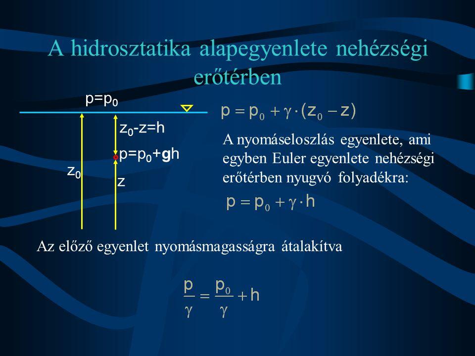 A hidrosztatika alapegyenlete nehézségi erőtérben A nyomáseloszlás egyenlete, ami egyben Euler egyenlete nehézségi erőtérben nyugvó folyadékra: Az elő