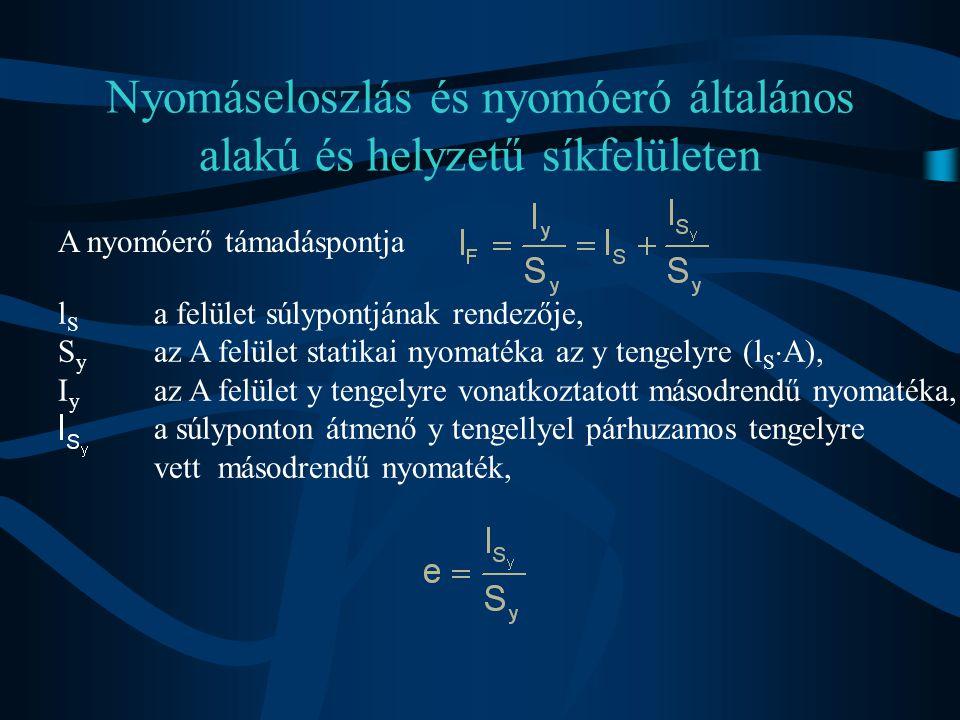 Nyomáseloszlás és nyomóeró általános alakú és helyzetű síkfelületen A nyomóerő támadáspontja l S a felület súlypontjának rendezője, S y az A felület s