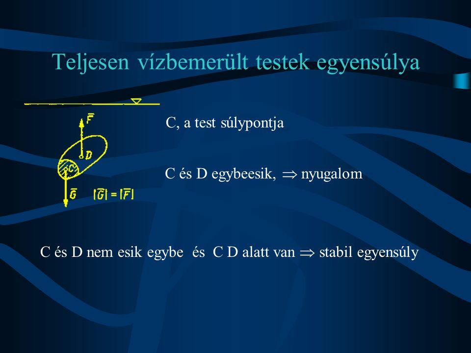 Teljesen vízbemerült testek egyensúlya C, a test súlypontja C és D egybeesik,  nyugalom C és D nem esik egybe és C D alatt van  stabil egyensúly