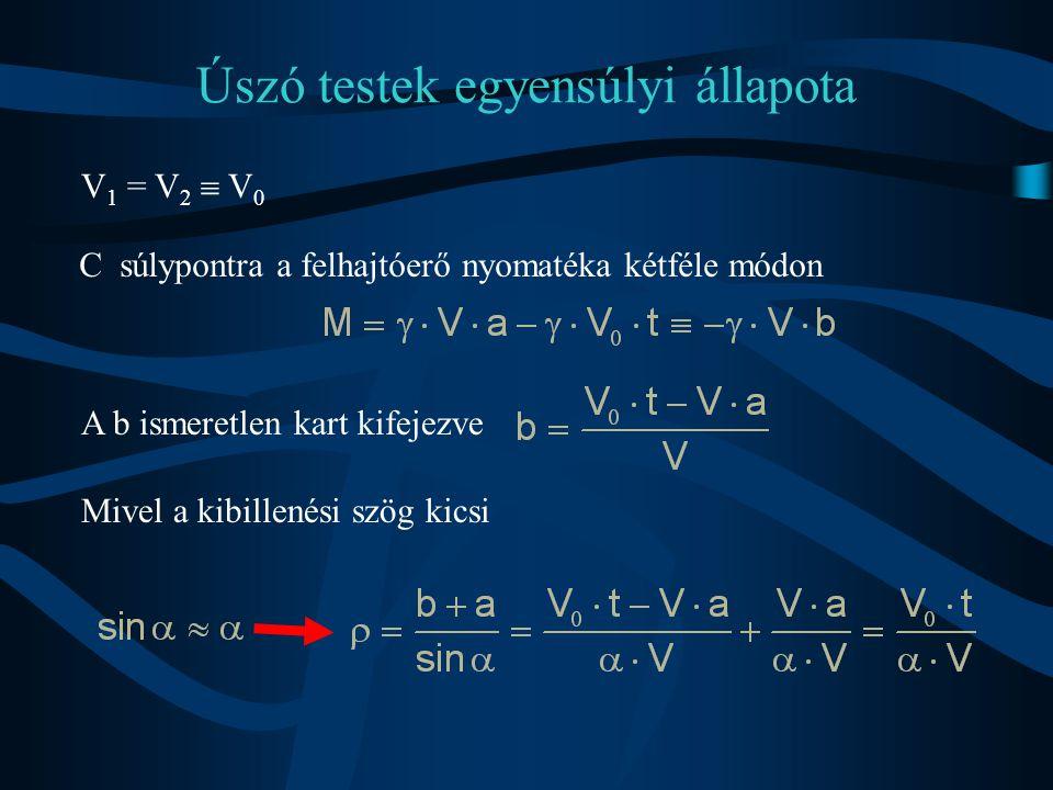 V 1 = V 2  V 0 Úszó testek egyensúlyi állapota C súlypontra a felhajtóerő nyomatéka kétféle módon A b ismeretlen kart kifejezve Mivel a kibillenési s