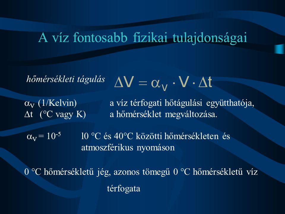 A víz fontosabb fizikai tulajdonságai hőmérsékleti tágulás  V (1/Kelvin)a víz térfogati hőtágulási együtthatója,  t (°C vagy K)a hőmérséklet megvált