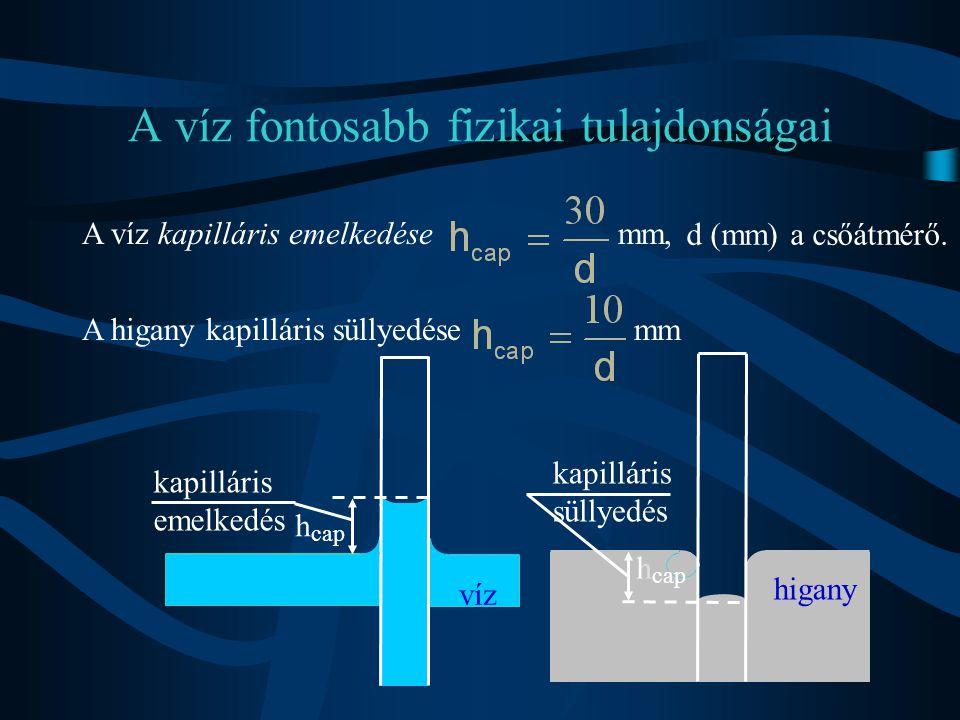 A víz fontosabb fizikai tulajdonságai A víz kapilláris emelkedése mm, d (mm) a csőátmérő. A higany kapilláris süllyedése mm kapilláris emelkedés h cap