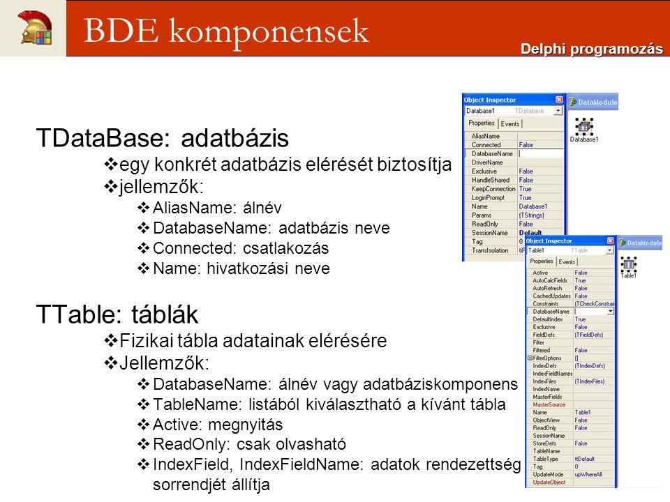 TDataBase: adatbázis  egy konkrét adatbázis elérését biztosítja  jellemzők:  AliasName: álnév  DatabaseName: adatbázis neve  Connected: csatlakozás  Name: hivatkozási neve TTable: táblák  Fizikai tábla adatainak elérésére  Jellemzők:  DatabaseName: álnév vagy adatbáziskomponens  TableName: listából kiválasztható a kívánt tábla  Active: megnyitás  ReadOnly: csak olvasható  IndexField, IndexFieldName: adatok rendezettség sorrendjét állítja Delphi programozás BDE komponensek