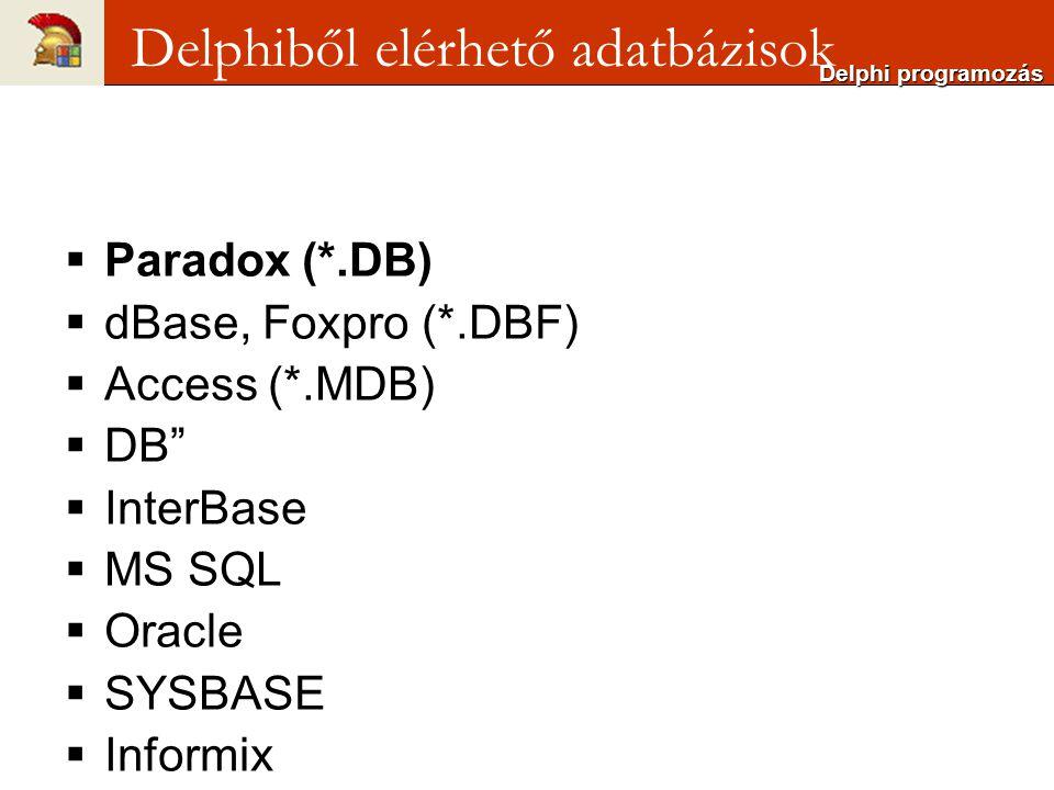  Paradox (*.DB)  dBase, Foxpro (*.DBF)  Access (*.MDB)  DB  InterBase  MS SQL  Oracle  SYSBASE  Informix Delphi programozás Delphiből elérhető adatbázisok