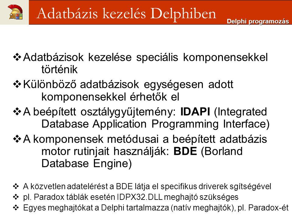  Adatbázisok kezelése speciális komponensekkel történik  Különböző adatbázisok egységesen adott komponensekkel érhetők el  A beépített osztálygyűjtemény: IDAPI (Integrated Database Application Programming Interface)  A komponensek metódusai a beépített adatbázis motor rutinjait használják: BDE (Borland Database Engine)  A közvetlen adatelérést a BDE látja el specifikus driverek sgítségével  pl.