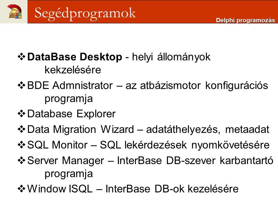  DataBase Desktop - helyi állományok kekzelésére  BDE Admnistrator – az atbázismotor konfigurációs programja  Database Explorer  Data Migration Wizard – adatáthelyezés, metaadat  SQL Monitor – SQL lekérdezések nyomkövetésére  Server Manager – InterBase DB-szever karbantartó programja  Window ISQL – InterBase DB-ok kezelésére Delphi programozás Segédprogramok