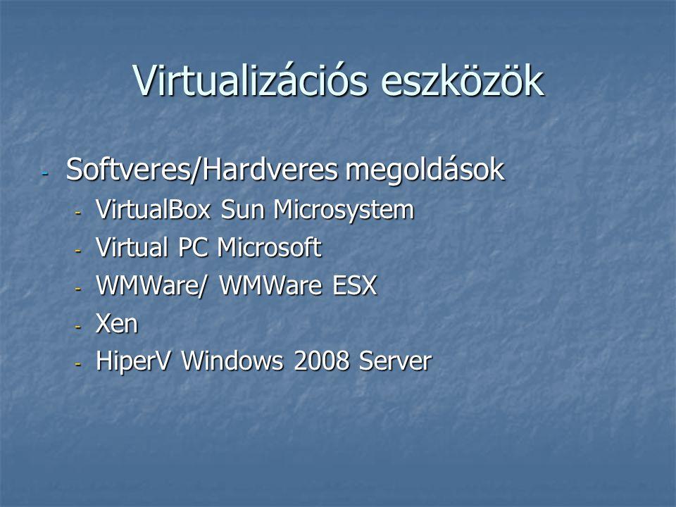Eszközgazálkodás Memória Memória Gazda gép igény Gazda gép igény Virtuális gép igénye Virtuális gép igénye Egyidőben futó virtuális gépek száma Egyidőben futó virtuális gépek száma A gépben kiépített memória nagysága A gépben kiépített memória nagysága CPU CPU Lásd fent Lásd fent HDD HDD Lásd fent Lásd fent Lan Lan Not install Not install Lan only Lan only … Host-only ethernet… / virtual box only ethernet adapter … Host-only ethernet… / virtual box only ethernet adapter …Realtek / bridge networking driver miniport … …Realtek / bridge networking driver miniport … NAT … NAT … USB USB …