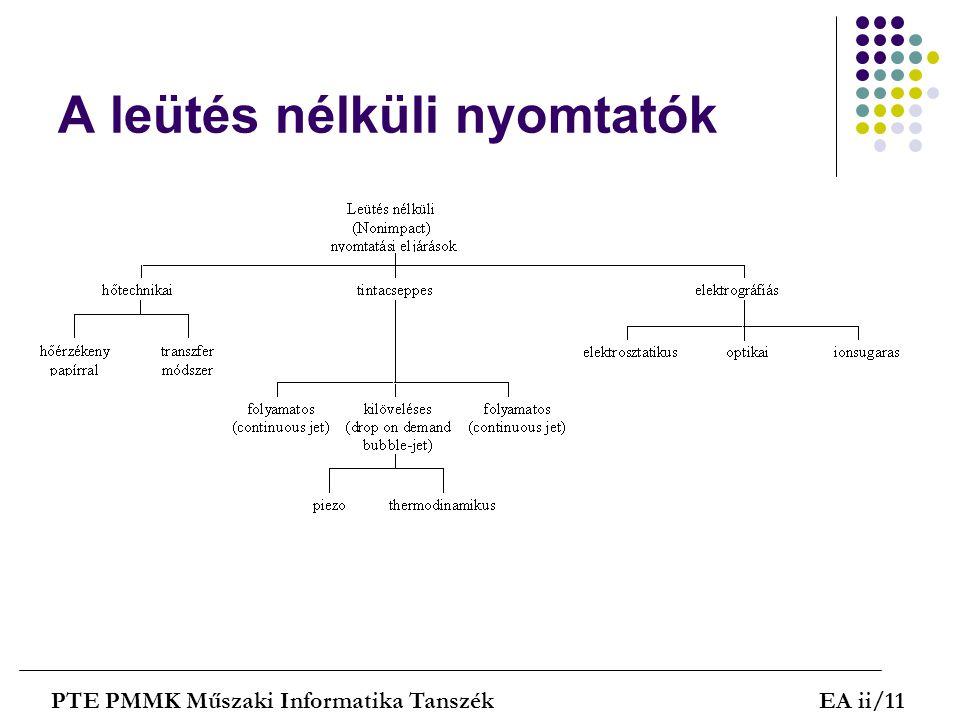 A leütés nélküli nyomtatók PTE PMMK Műszaki Informatika TanszékEA ii/11