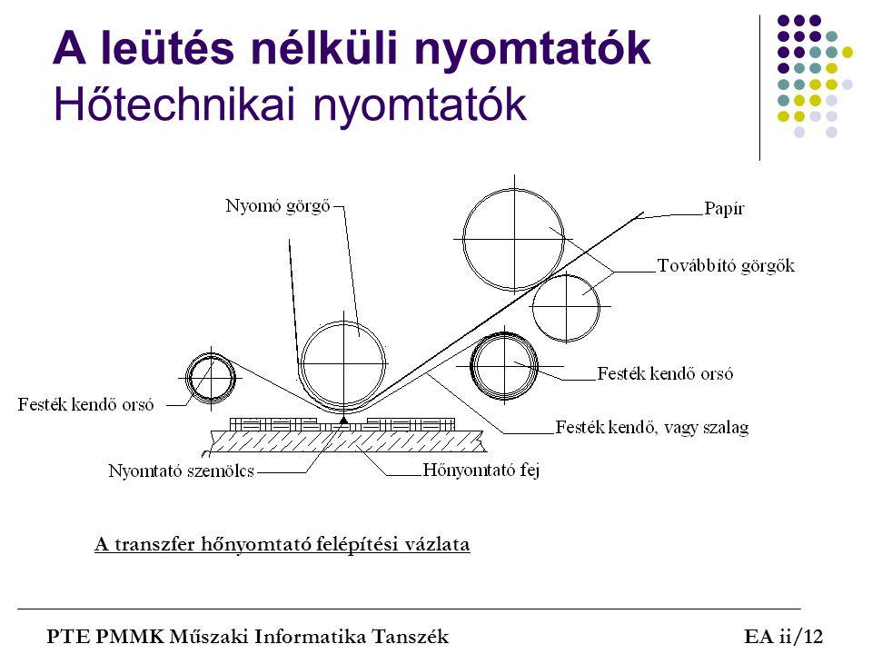 A leütés nélküli nyomtatók Hőtechnikai nyomtatók PTE PMMK Műszaki Informatika TanszékEA ii/12 A transzfer hőnyomtató felépítési vázlata