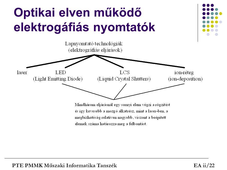 Optikai elven működő elektrogáfiás nyomtatók PTE PMMK Műszaki Informatika TanszékEA ii/22
