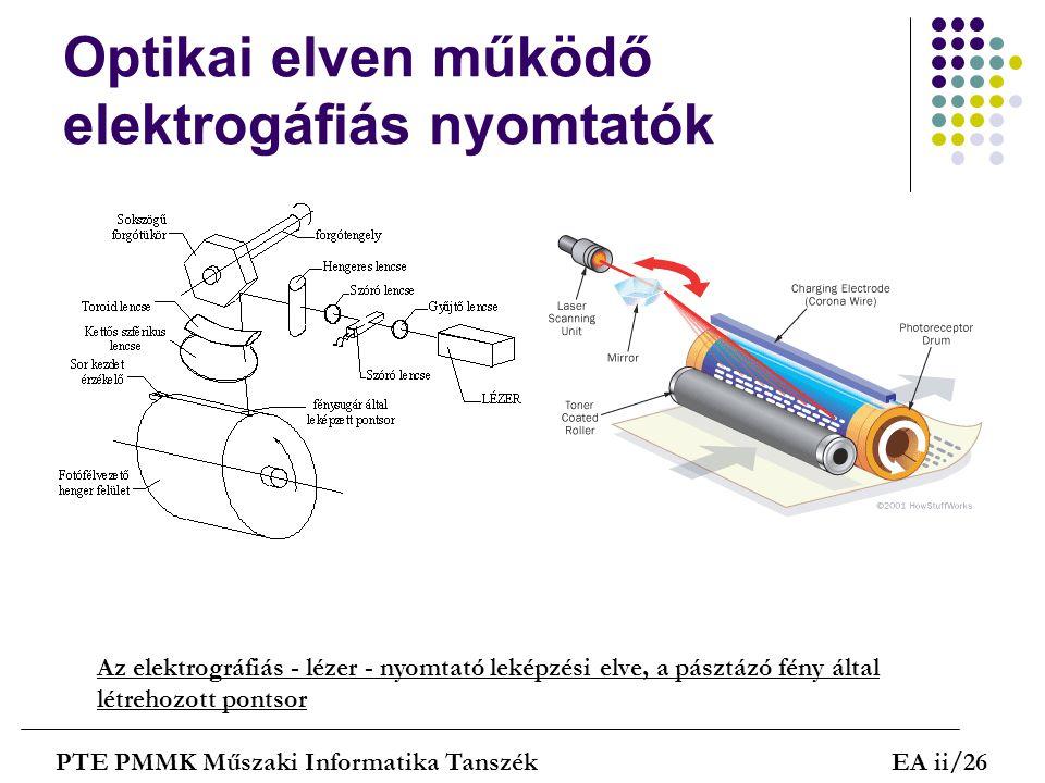 Optikai elven működő elektrogáfiás nyomtatók PTE PMMK Műszaki Informatika TanszékEA ii/26 Az elektrográfiás - lézer - nyomtató leképzési elve, a pászt